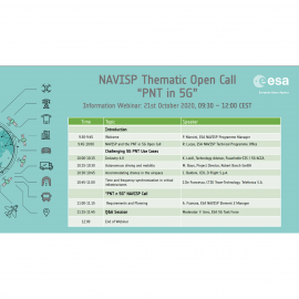 Registration to PNT in 5G Webinar/Final Agenda