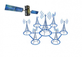 Trusted Radionavigation via Two-Way Ranging