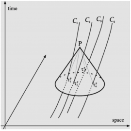 Feasibility study of a space-based relativistic PNT system