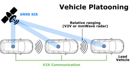 Cooperative Positioning and Integrity Concept in Vehicle Platooning